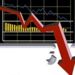 Pad industrijske proizvodnje u prvih šest mjeseci 17,4 odsto