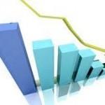 Pad regionalnih indeksa
