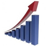 Rast regionalnih indeksa