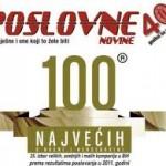 Sve spremno za izbor 100 najvećih kompanija u BiH