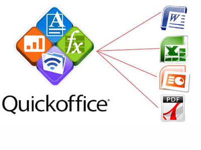 Google kupuje Quickoffice