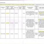 EKSKLUZIVNO: Spisak svih firmi kojima je UIO BIH reprogramirala porez