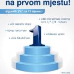 Počela nova akcija štednje BIB