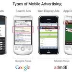 Google je kralj oglašavanja