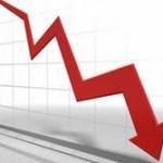 Ziroks: Tromjesečni pad prihoda za 9,6 odsto
