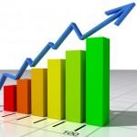 Nešto povoljniji ekonomski pokazatelji za februar 2013. godine