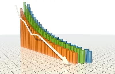 Pad BDP Srbije 1,9 odsto