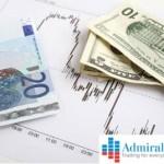 Evro posustaje, funta i dalje jača!