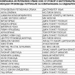 SPISAK: Srbijanske firme koje više vole Federaciju BiH od Republike Srpske