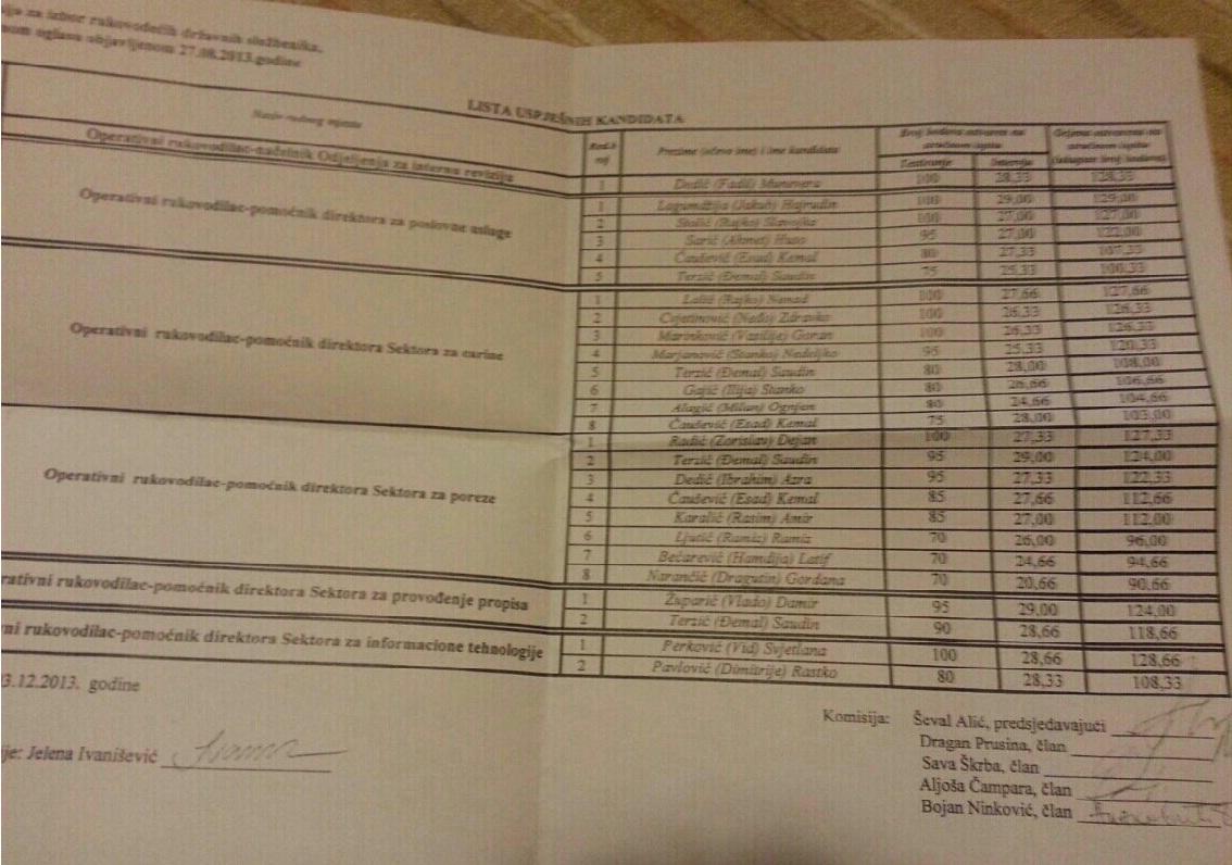 lista kandidata1