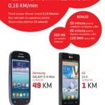 Nova Blicnet tarifa: Mobi 30