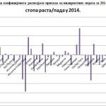 Analiza CAPITAL-a: Vlada RS uništava male i siromašne opštine