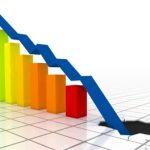 Pad cijena industrijskih sirovina