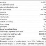Srpska nije uspjela prikupiti 60 miliona KM prodajom obveznica