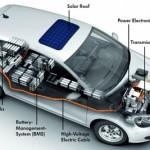 U EU zabilježen rast prodaje električnih i hibridnih automobila