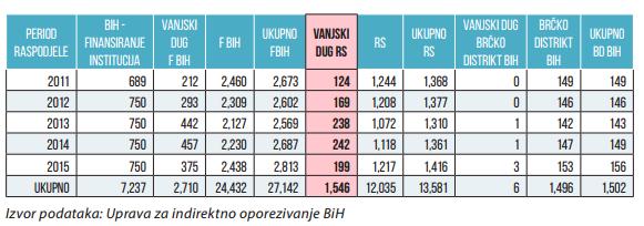 tabela 11