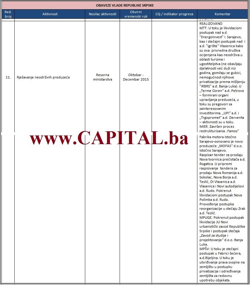 Reformska agenda spisak neodrzivih preduzeca RS