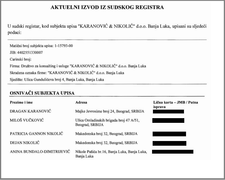 KARANOVIC I NIKOLIC   regisatr