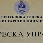 """Javni prihodi u RS """"skočili"""" za 68,5 miliona KM"""