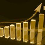 BDP Srbije 47 milijardi dolara, nominalno porastao 6,6 odsto