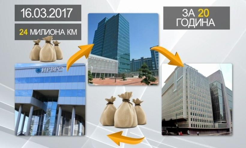 Vlada Srpske krpi budžet novcem iz IRB-a