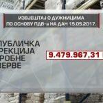 Gluhaković : Robne rezerve nemaju nikakvu funkciju