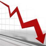 Za dva dana gigant pao na koljena: Izgubili 20 milijardi dolara