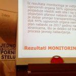 REZULTATI MONITORINGA: Proces javnih nabavki netransparentno provodi 44% ugovornih organa
