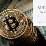 Bitcoin premašio vrijednost od 14.000 dolara