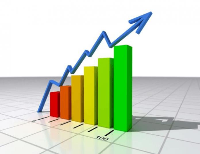 Ukupna industrijska proizvodnja u Srbiji dostigla najveći nivo u posljednjih 25 godina
