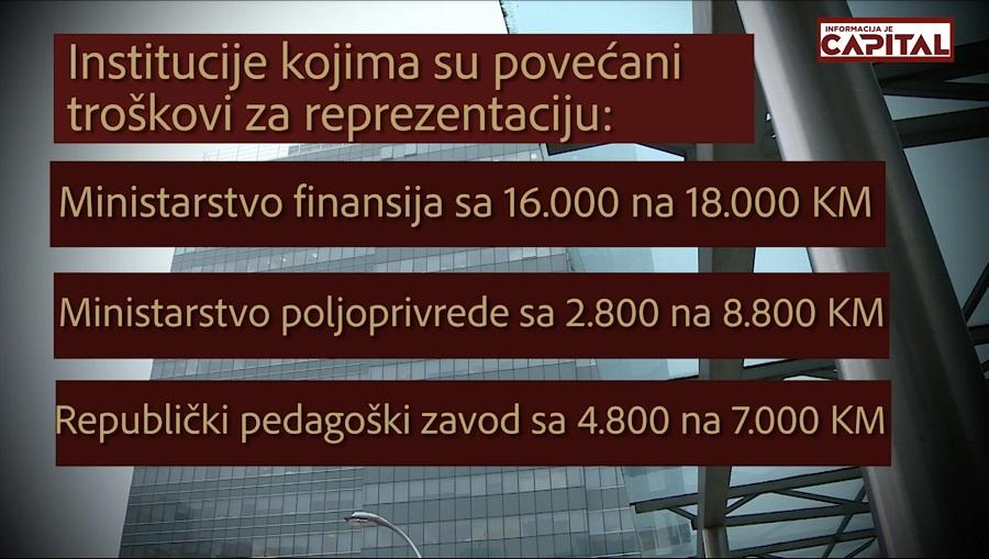 budžet rs